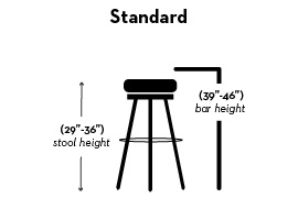 Standard - 29 - 36 inches stool height, 39 - 46 bar height
